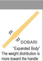 Dobari