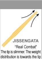 Jissengata
