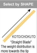 Koto/Chokuto