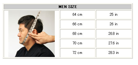 Adult Head Size 86